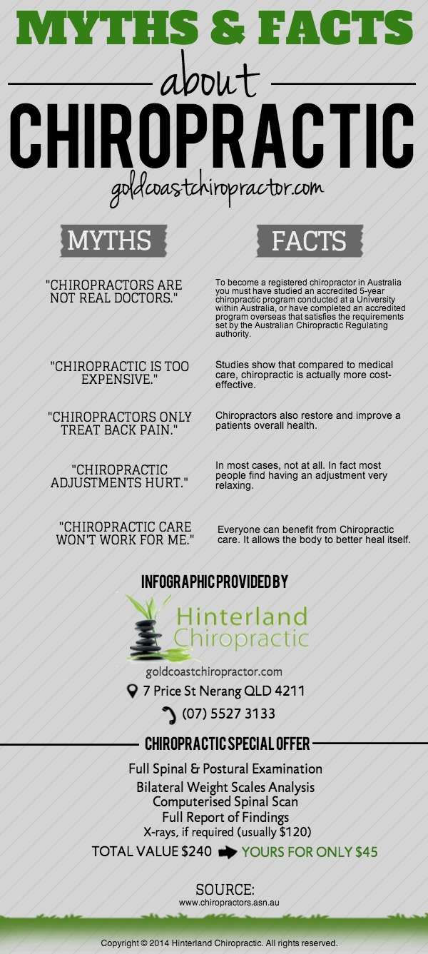 Myths And Facts About Chiropractic Infographic
