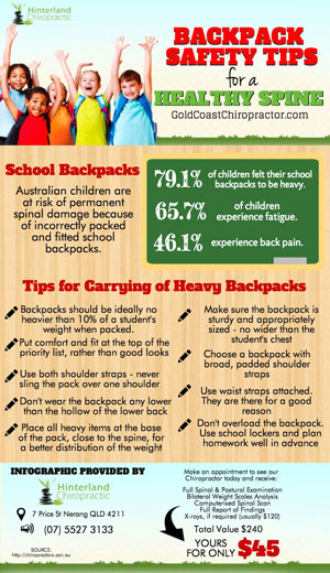 Backpack Safety Tips for a Healthy Spine