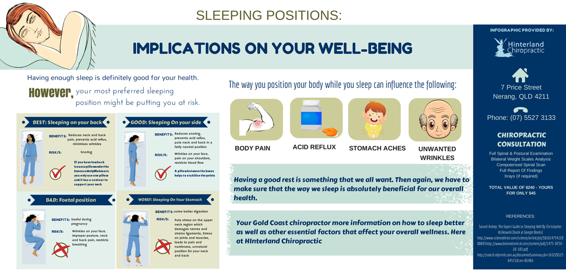 Sleeping Positions: Implications On Your Well-Being