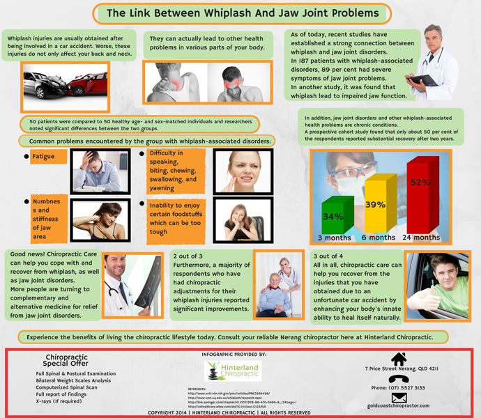 The Link Between Whiplash And Jaw Joint Problems