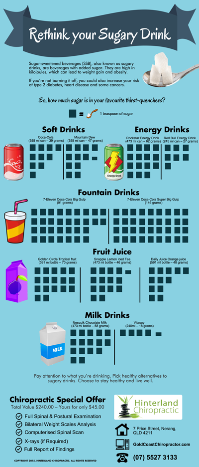 Sweet Poison: The Hidden Danger in your Drinks