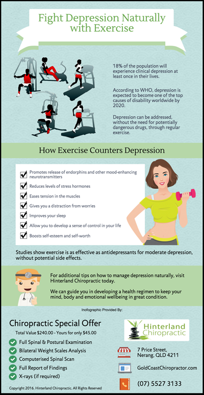 Fight-Depression-Naturally-with-Exercise