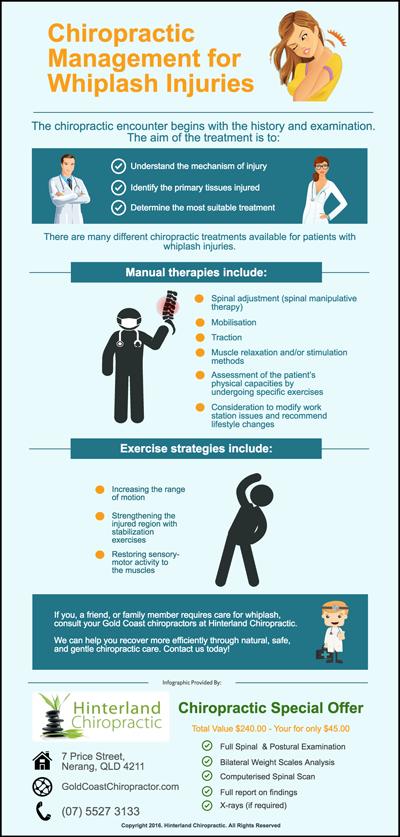 Chiropractic-Management-for-Whiplash-Injuries