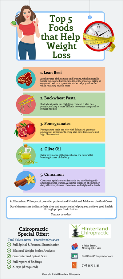 Top-5-Foods-that-Help-Weight-Loss